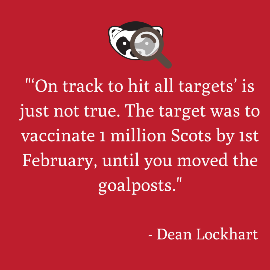 """CLAIM: """"'On track to hit all targets' is just not true. The target was to vaccinate 1 million Scots by 1st February, until you moved the goalposts."""""""